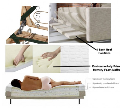 High Quality Memory Foam Mattresses Queen Sofa Beds